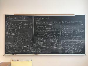 Tableau rempli de notes, de suggestions et d'idées réalisé pendant une semaine de recherche intensive sur la simulation.